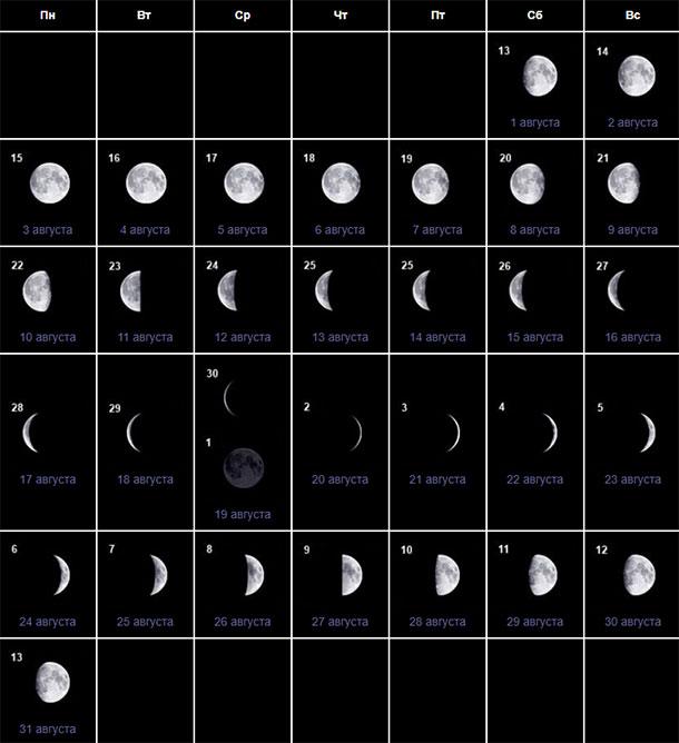 Фазы луны в августе 2019