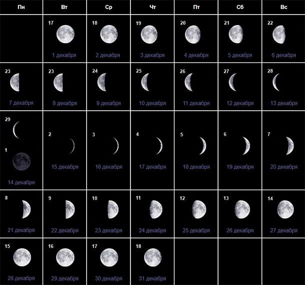 Фазы луны в декабре 2019