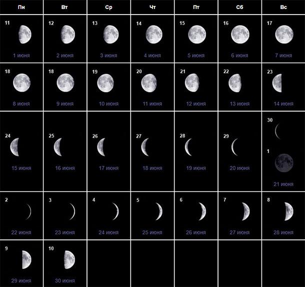 Фазы луны в июне 2019