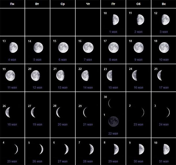 Фазы луны в мае 2019