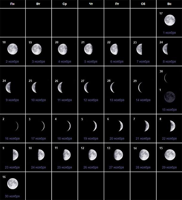 Фазы луны в ноябре 2019