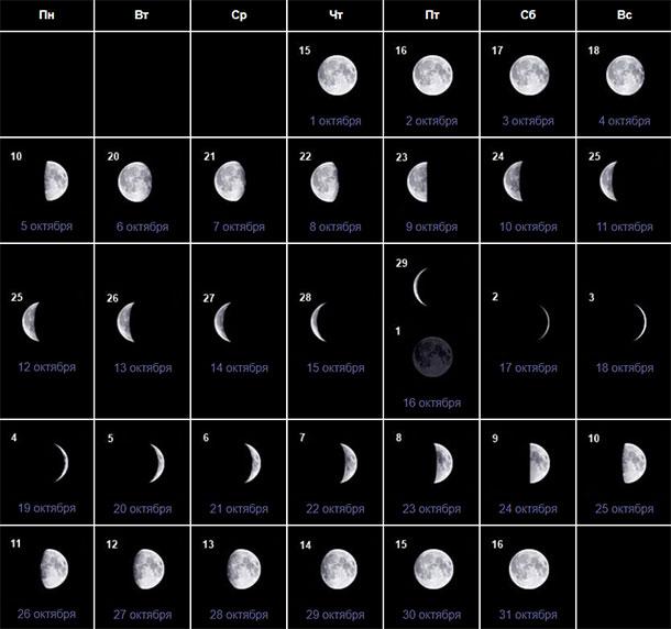 Фазы луны в октябре 2019