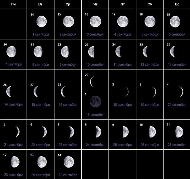 Фазы луны в сентябре 2019